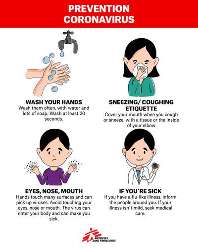 Coronavirus Prevention Infographics - ENG new version
