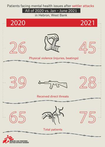 Infographic - EN