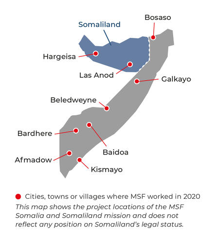 Somalia Activities 2020