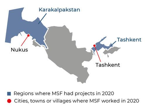 Uzbekistan Activities 2020