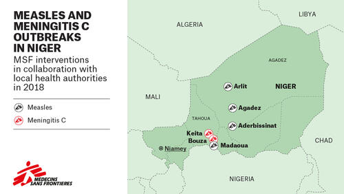 Response to measles and meningitis C outbreaks in Niger - ENGLISH VERSION