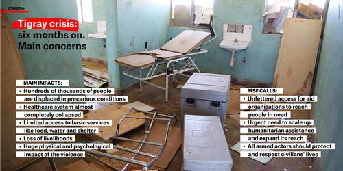 5. MSF response to the Tigray crisis: concerns (ENG)