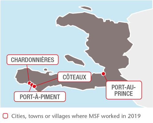 Haiti MSF projects in 2019