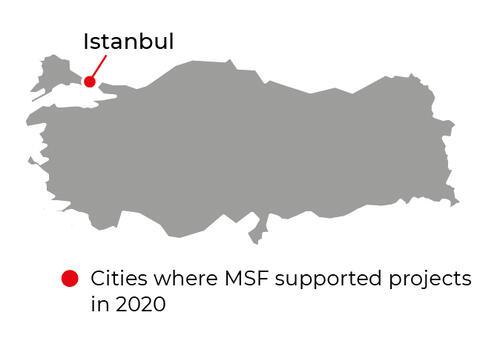 Turkey Activities 2020