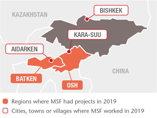 Kyrgyzstan MSF projects in 2019