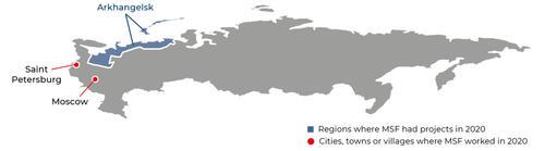 Russia Activities 2020
