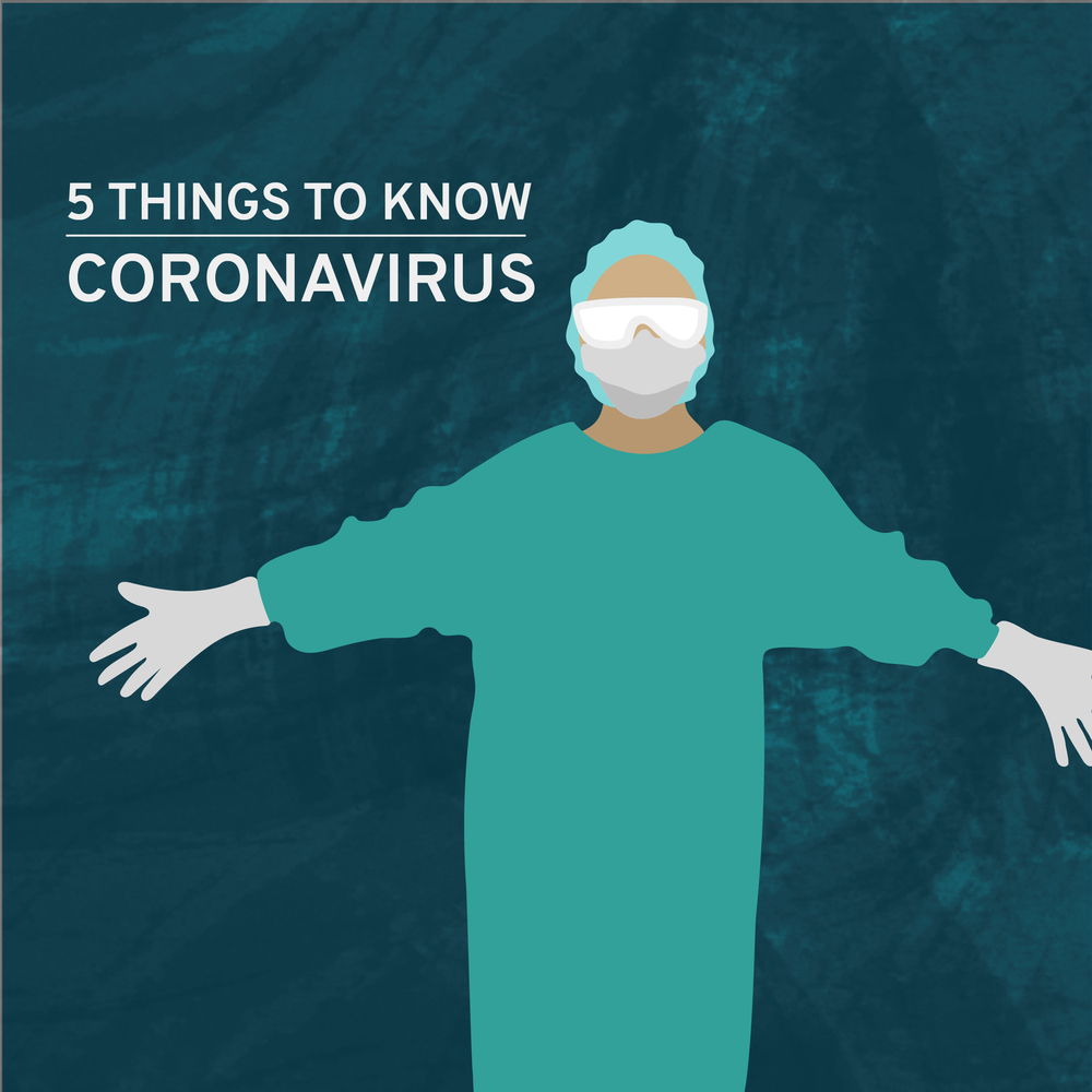 5 Things To Know About the Coronavirus Pandemic-ENG